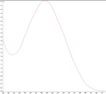 Spectroscopy5